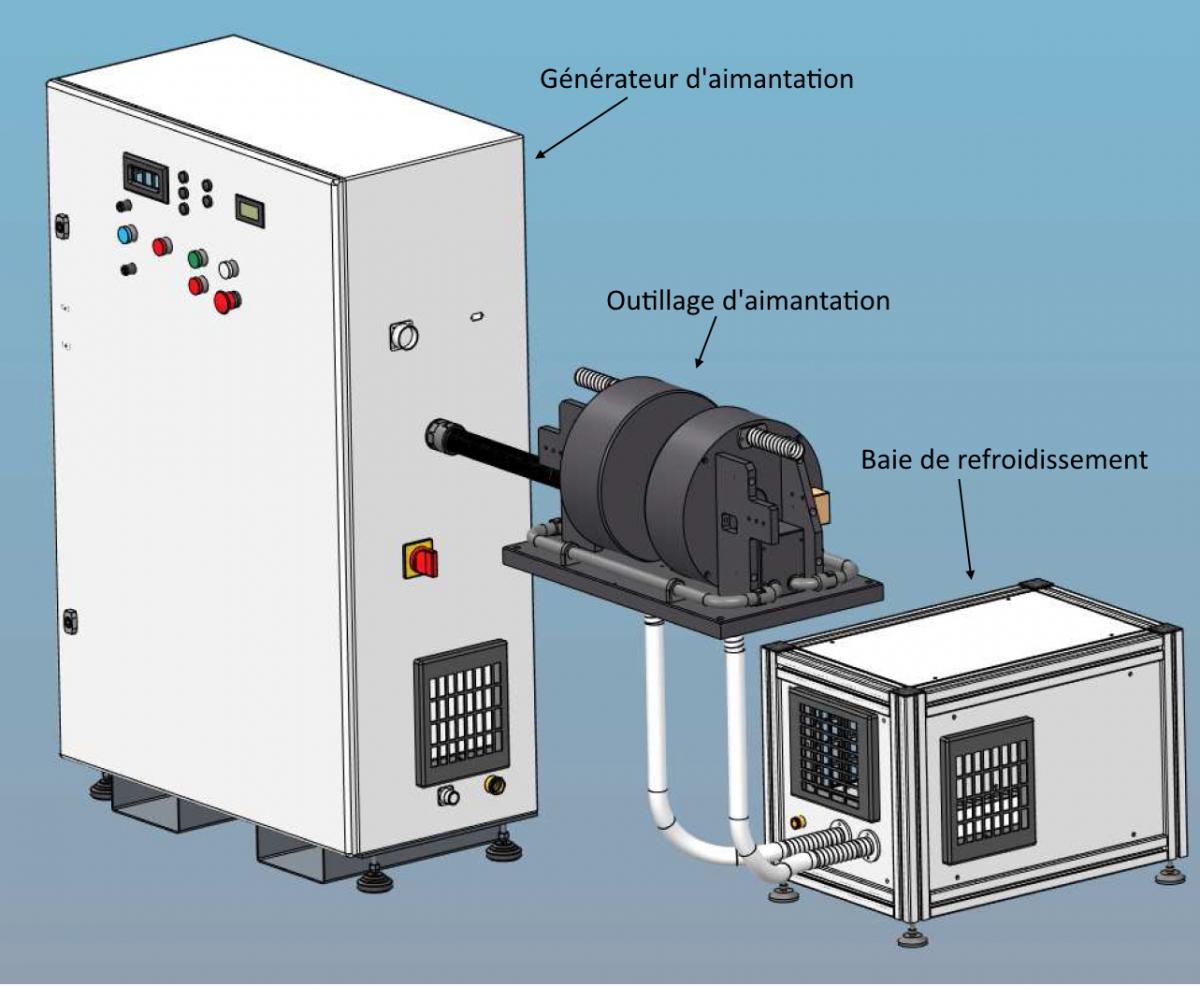 G n rateur lectrique condensateur aimanteur sol no de ou bobine - Generateur electrique autonome ...